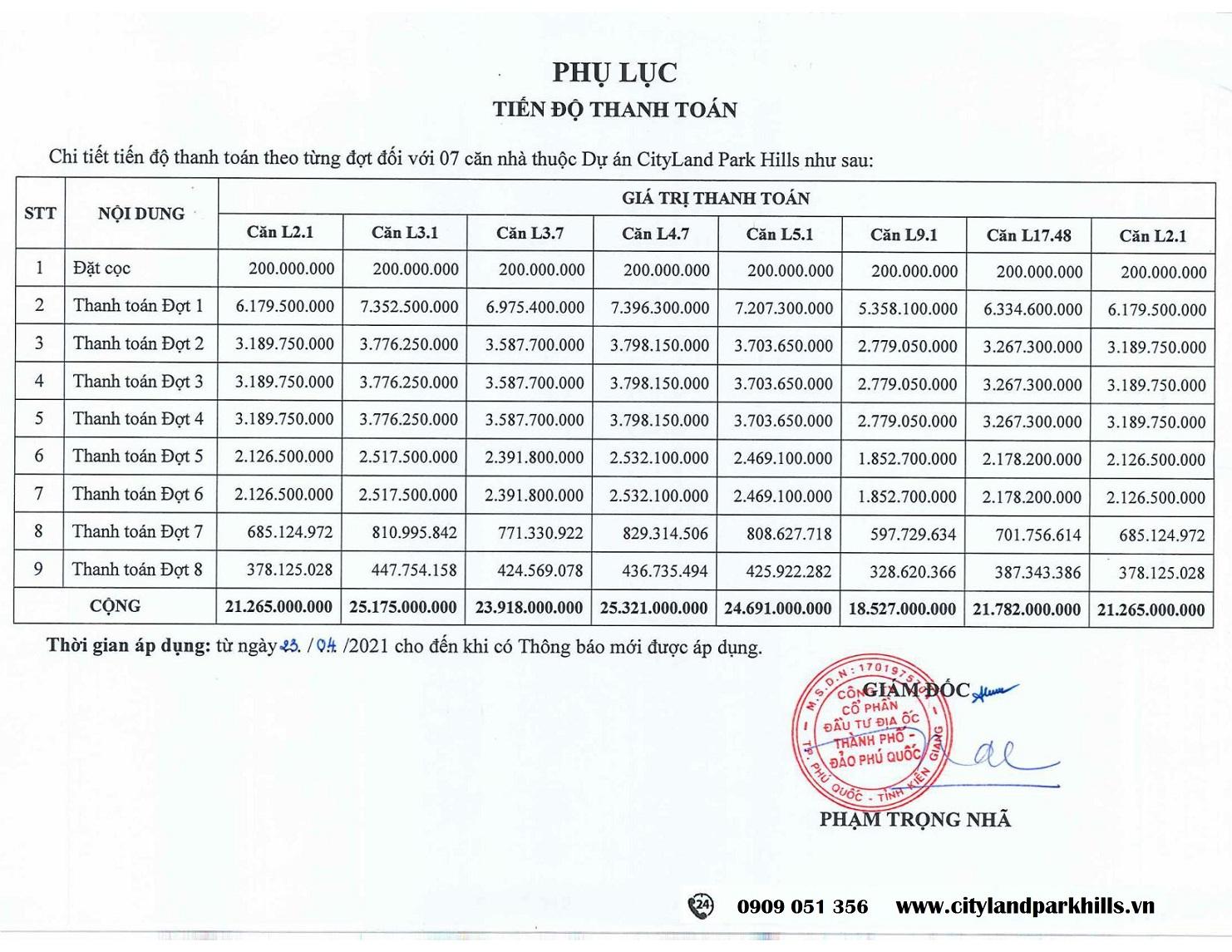 Bảng giá và lịch thanh toán 7 căn góc 2 mặt tiền chiết khấu