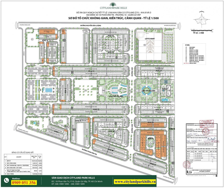 Dự án cityland park hills gò vấp mở bán khu B